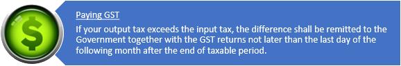 支付消费税