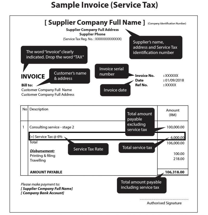 马来西亚的销售与服务税(SST)