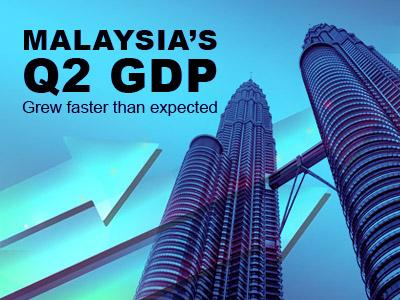 Malaysia's Q2 GDP