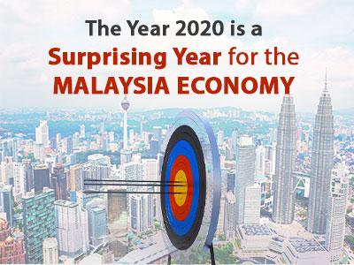 Malaysia GDP 2020