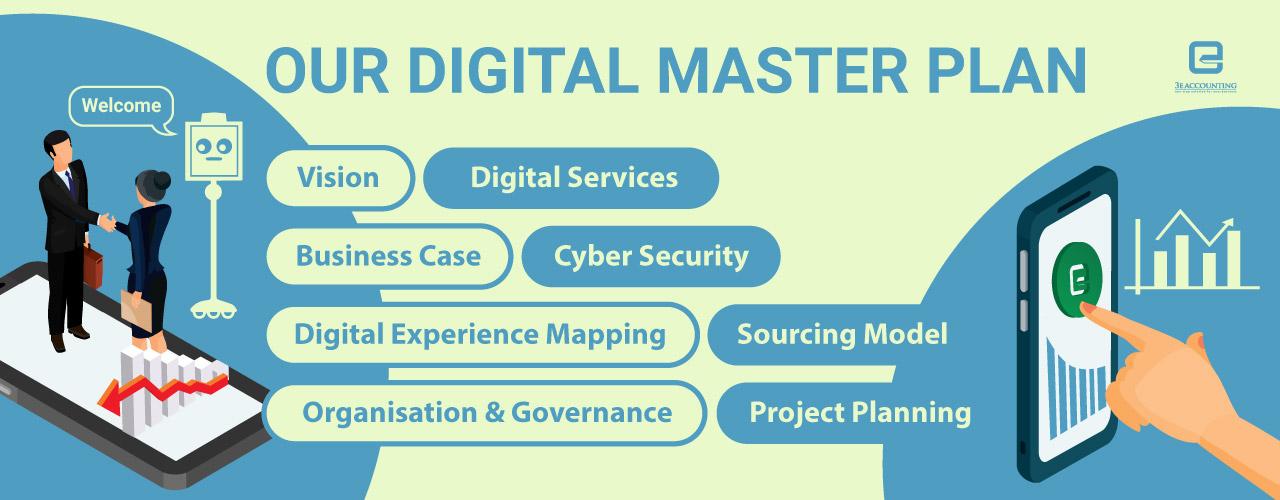 3E Accounting's Digital Master Plan